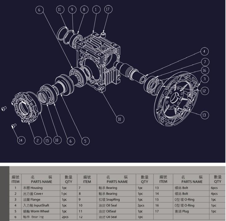 蜗齿轮减速机hhm 030~090结构图